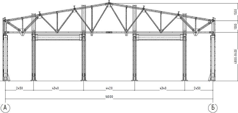 Фасад, ширина 18 метров