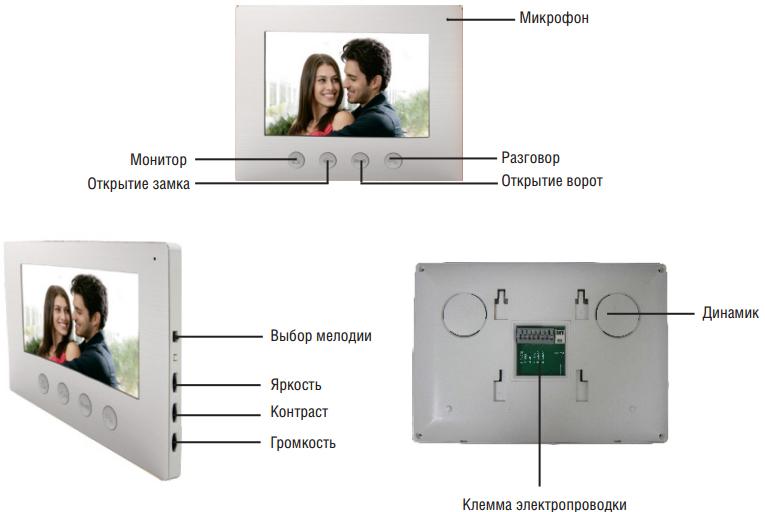 Внутренний модуль