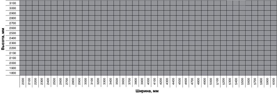 Размеры RSD02 BIW