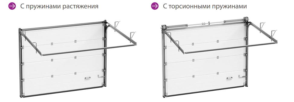 Конструктивные особенности секционных ворот